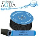 Evolution Aqua Sinking Airline